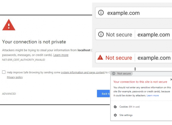 SSL sertifikato svarba